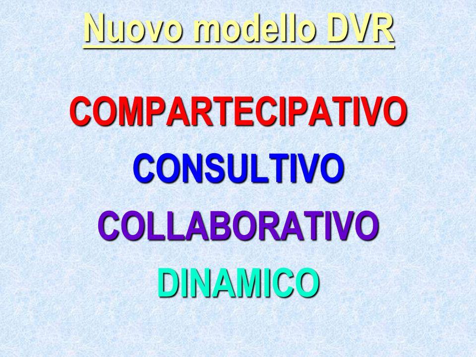 Nuovo modello DVR COMPARTECIPATIVOCONSULTIVOCOLLABORATIVODINAMICO