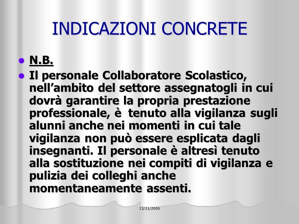13/11/2006 INDICAZIONI CONCRETE N.B. N.B.