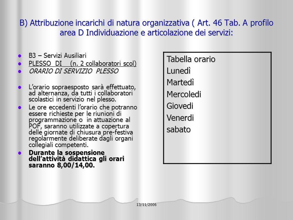 13/11/2006 B) Attribuzione incarichi di natura organizzativa ( Art.