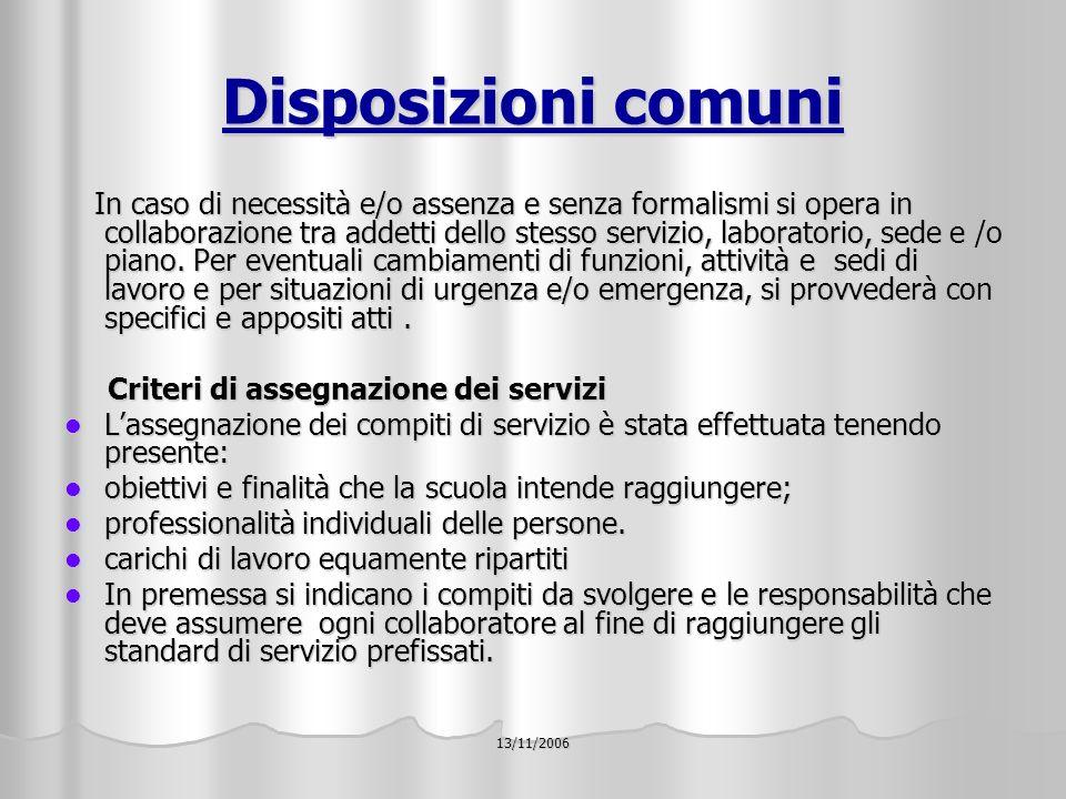 13/11/2006 Disposizioni comuni In caso di necessità e/o assenza e senza formalismi si opera in collaborazione tra addetti dello stesso servizio, laboratorio, sede e /o piano.