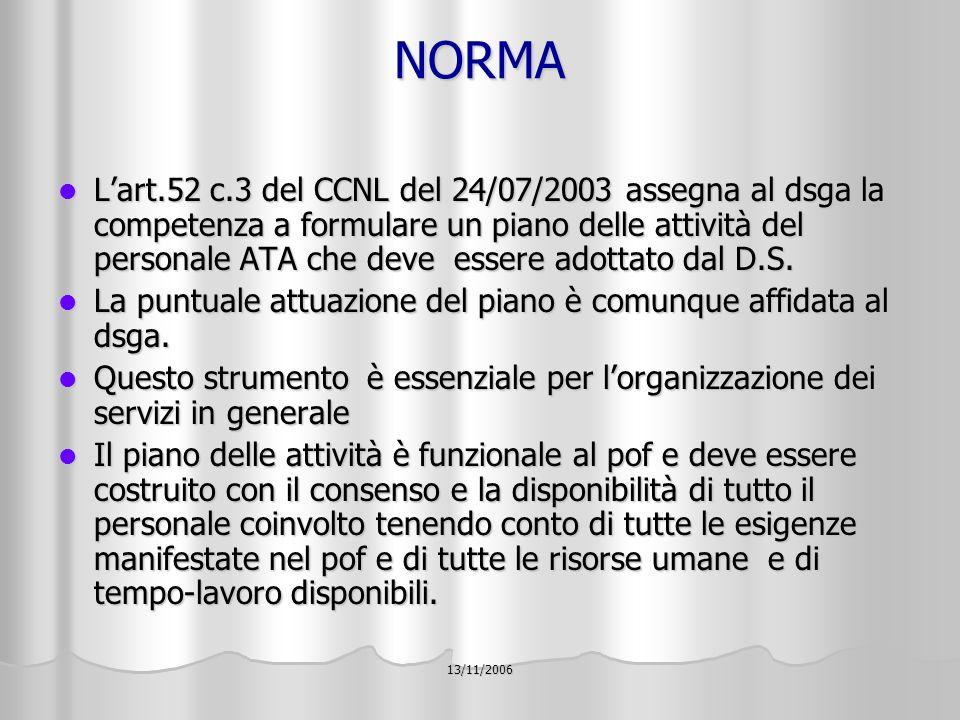 13/11/2006 NORMA Lart.52 c.3 del CCNL del 24/07/2003 assegna al dsga la competenza a formulare un piano delle attività del personale ATA che deve essere adottato dal D.S.