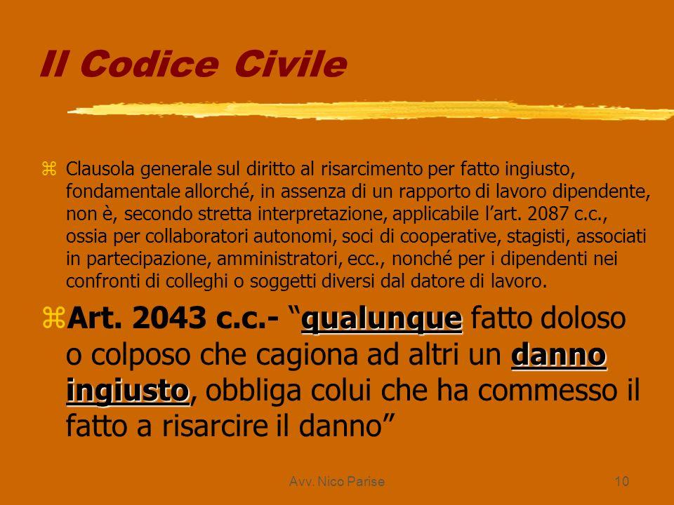 Avv. Nico Parise10 Il Codice Civile zClausola generale sul diritto al risarcimento per fatto ingiusto, fondamentale allorché, in assenza di un rapport