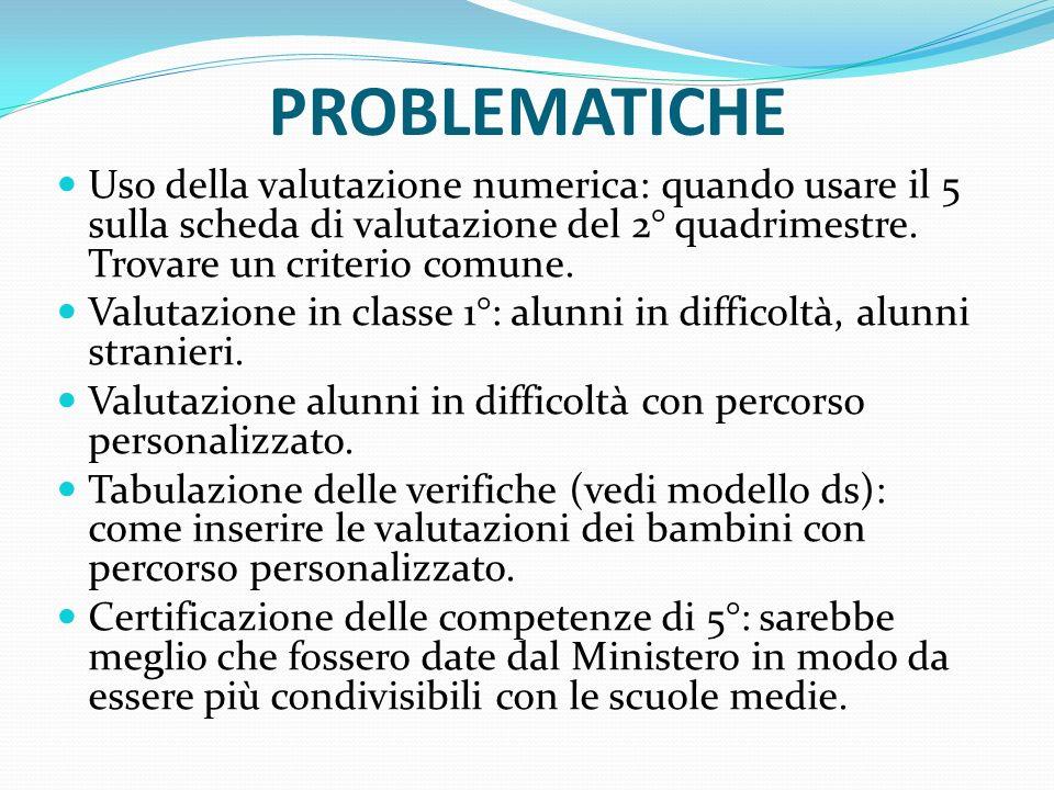 PROBLEMATICHE Uso della valutazione numerica: quando usare il 5 sulla scheda di valutazione del 2° quadrimestre. Trovare un criterio comune. Valutazio