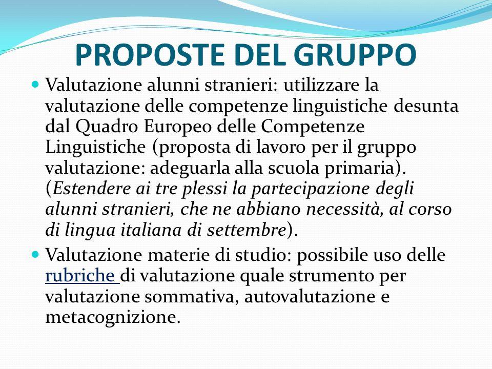 Valutazione alunni stranieri: utilizzare la valutazione delle competenze linguistiche desunta dal Quadro Europeo delle Competenze Linguistiche (proposta di lavoro per il gruppo valutazione: adeguarla alla scuola primaria).