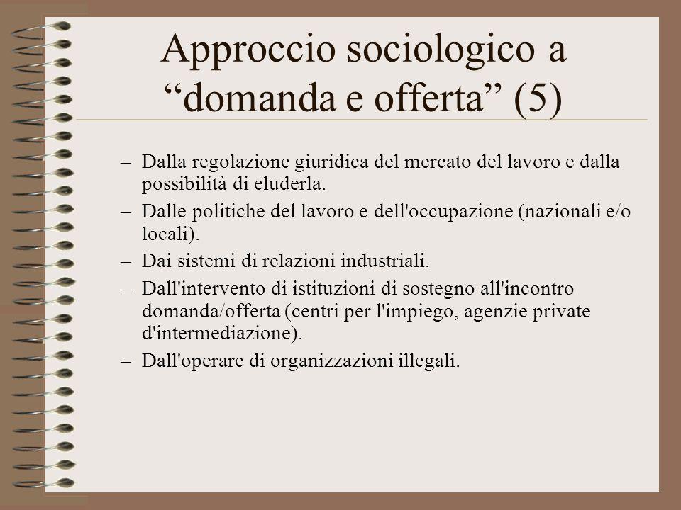 Approccio sociologico a domanda e offerta (5) –Dalla regolazione giuridica del mercato del lavoro e dalla possibilità di eluderla. –Dalle politiche de