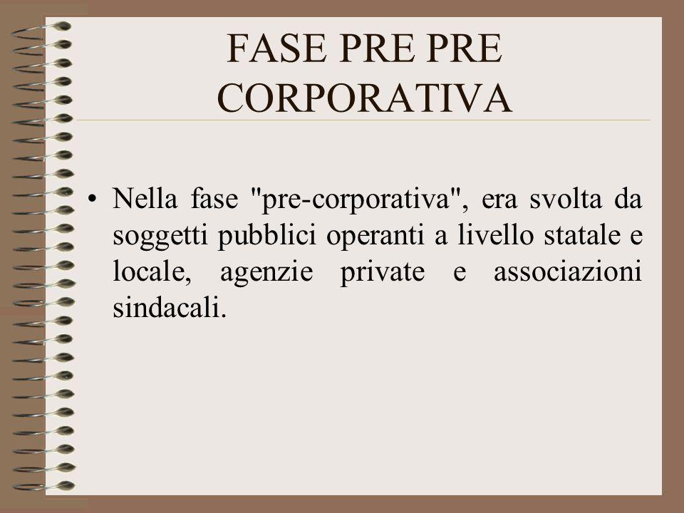 FASE PRE PRE CORPORATIVA Nella fase pre-corporativa , era svolta da soggetti pubblici operanti a livello statale e locale, agenzie private e associazioni sindacali.