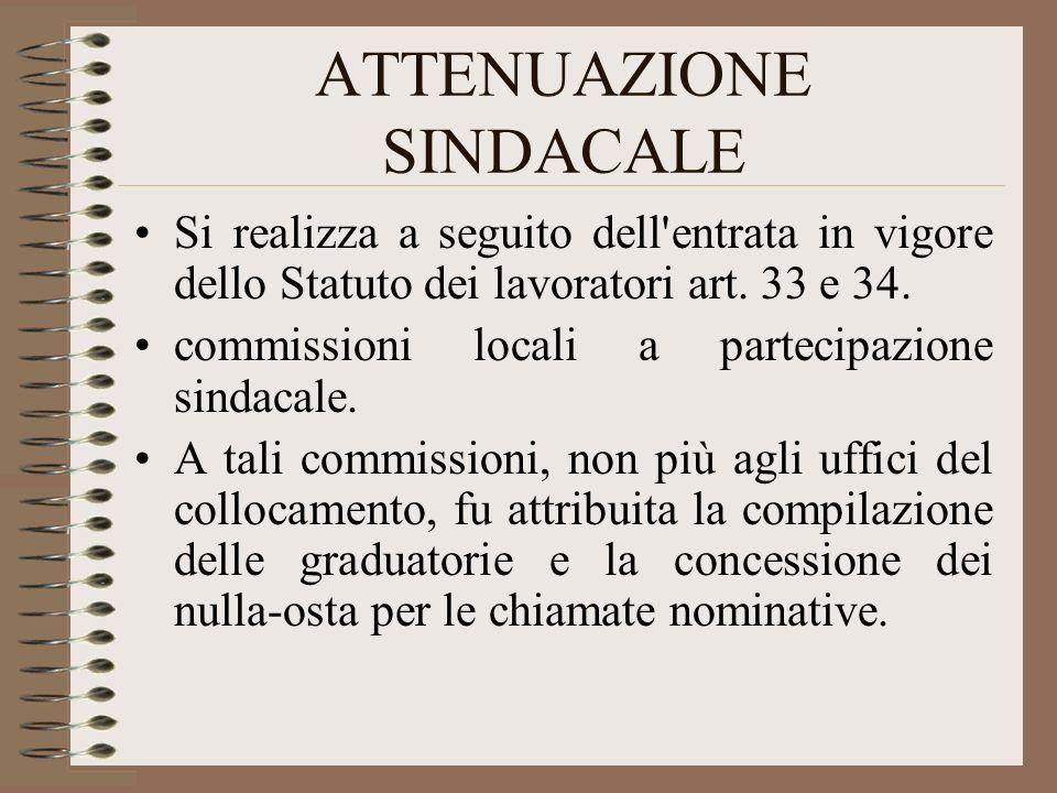 ATTENUAZIONE SINDACALE Si realizza a seguito dell'entrata in vigore dello Statuto dei lavoratori art. 33 e 34. commissioni locali a partecipazione sin