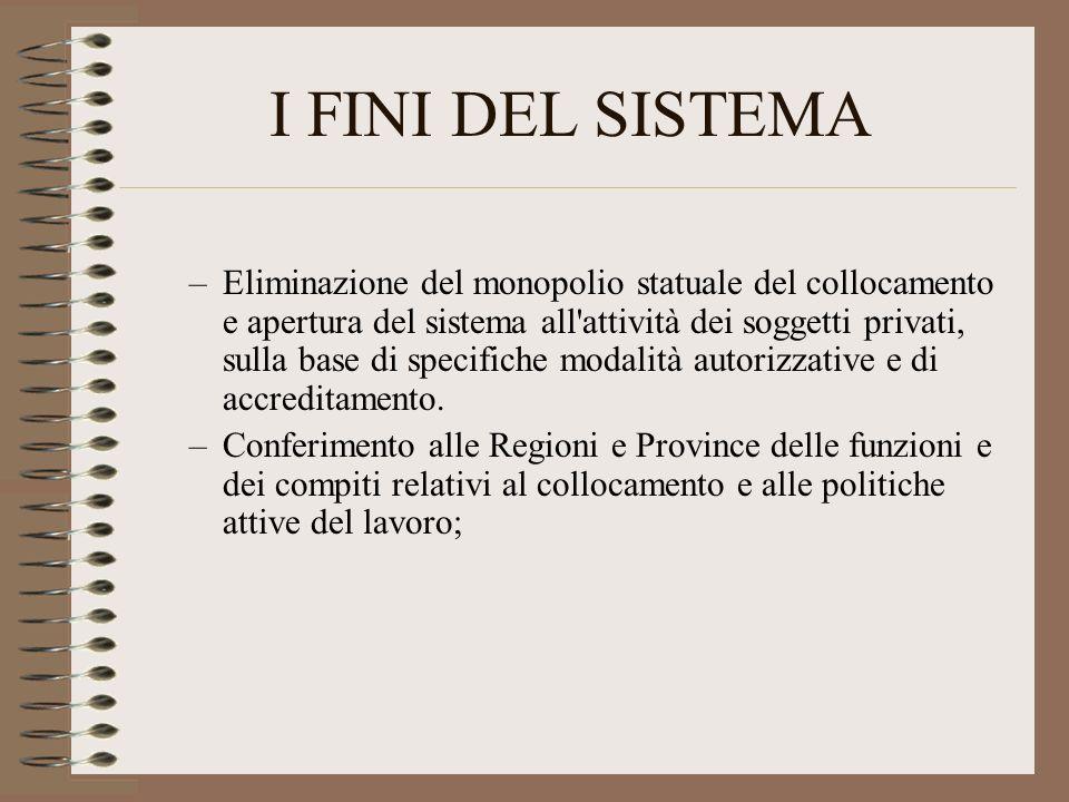 I FINI DEL SISTEMA –Eliminazione del monopolio statuale del collocamento e apertura del sistema all attività dei soggetti privati, sulla base di specifiche modalità autorizzative e di accreditamento.