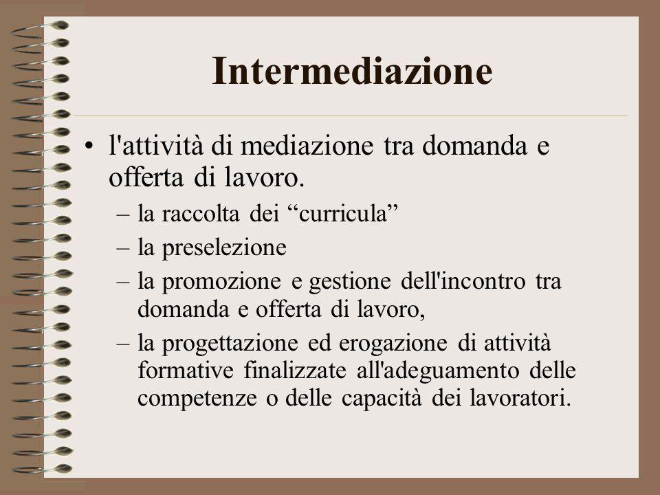 Intermediazione l'attività di mediazione tra domanda e offerta di lavoro. –la raccolta dei curricula –la preselezione –la promozione e gestione dell'i