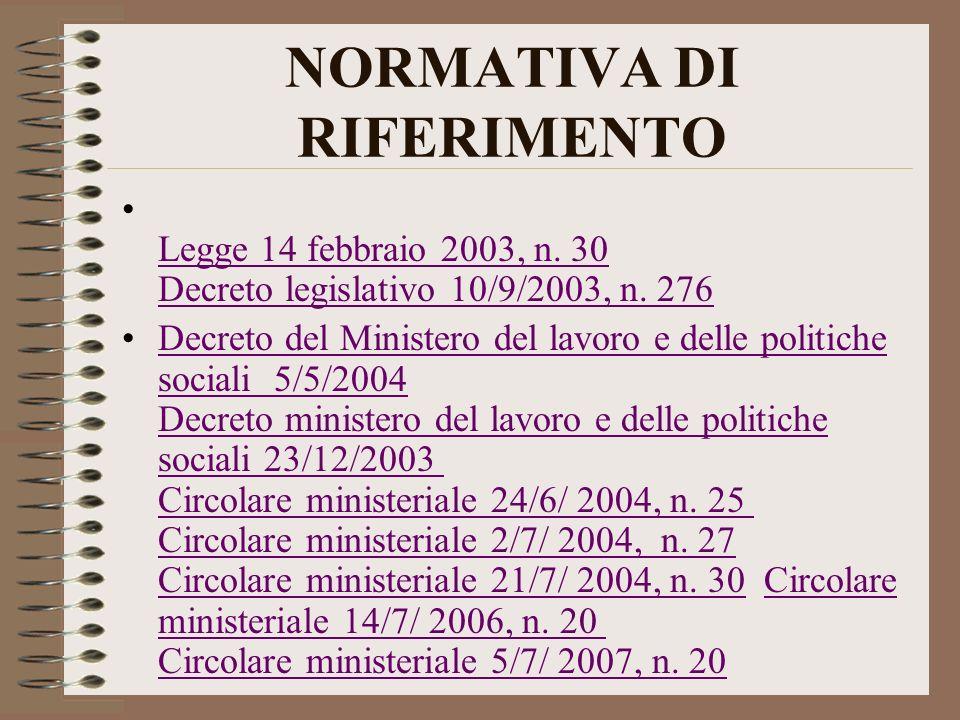 NORMATIVA DI RIFERIMENTO Legge 14 febbraio 2003, n. 30 Decreto legislativo 10/9/2003, n. 276 Legge 14 febbraio 2003, n. 30 Decreto legislativo 10/9/20