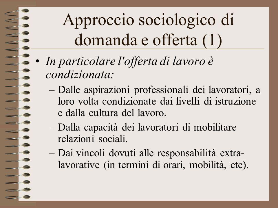 Approccio sociologico di domanda e offerta (1) In particolare l offerta di lavoro è condizionata: –Dalle aspirazioni professionali dei lavoratori, a loro volta condizionate dai livelli di istruzione e dalla cultura del lavoro.