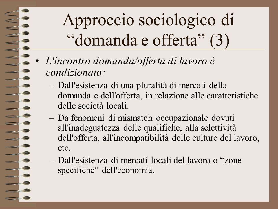 Approccio sociologico di domanda e offerta (3) L incontro domanda/offerta di lavoro è condizionato: –Dall esistenza di una pluralità di mercati della domanda e dell offerta, in relazione alle caratteristiche delle società locali.