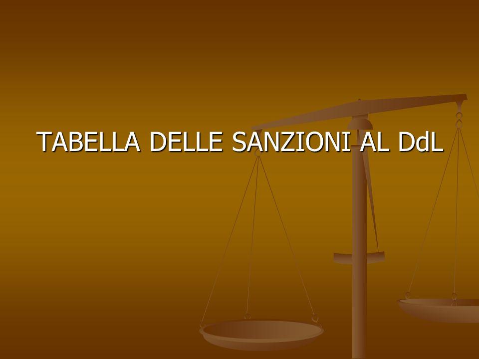 TABELLA DELLE SANZIONI AL DdL