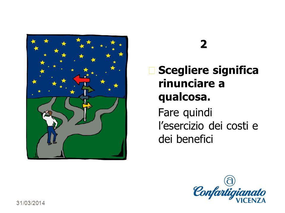31/03/2014 z Scegliere significa rinunciare a qualcosa.