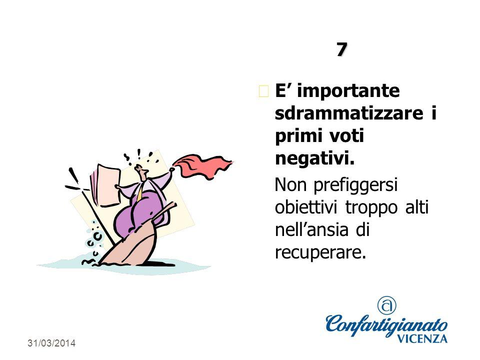 31/03/2014 z E importante sdrammatizzare i primi voti negativi.