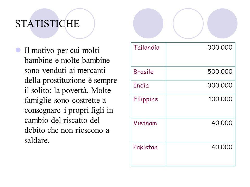 STATISTICHE Il motivo per cui molti bambine e molte bambine sono venduti ai mercanti della prostituzione è sempre il solito: la povertà. Molte famigli