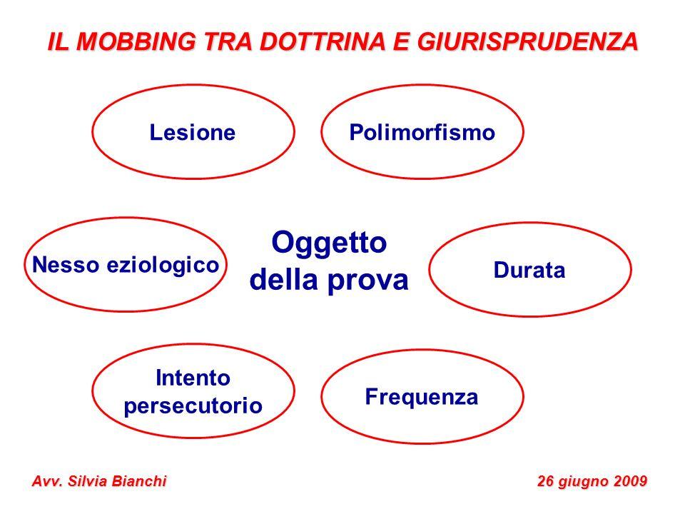 IL MOBBING TRA DOTTRINA E GIURISPRUDENZA Avv. Silvia Bianchi 26 giugno 2009 Oggetto della prova Polimorfismo Durata Frequenza Lesione Nesso eziologico