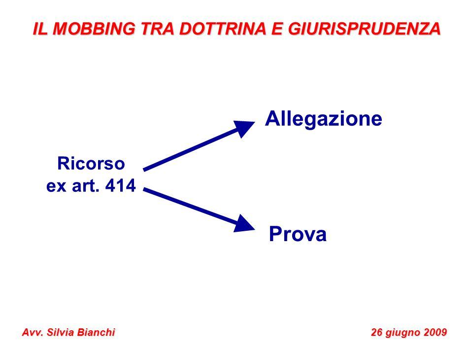 IL MOBBING TRA DOTTRINA E GIURISPRUDENZA Avv. Silvia Bianchi 26 giugno 2009 Ricorso ex art. 414 Prova Allegazione