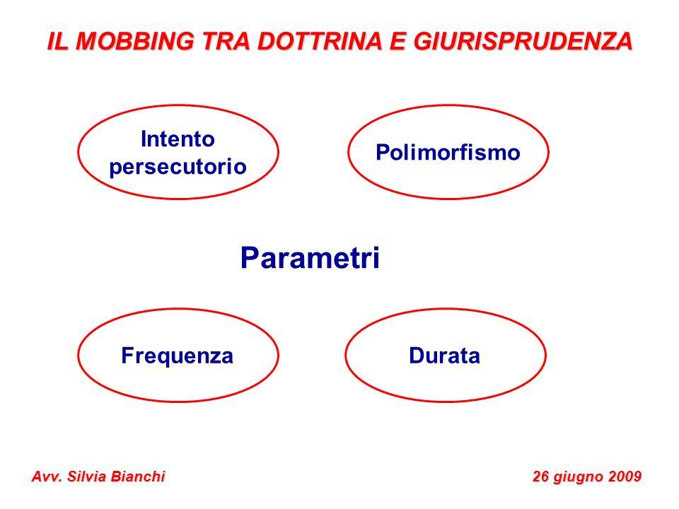 IL MOBBING TRA DOTTRINA E GIURISPRUDENZA Avv. Silvia Bianchi 26 giugno 2009 Parametri Polimorfismo DurataFrequenza Intento persecutorio