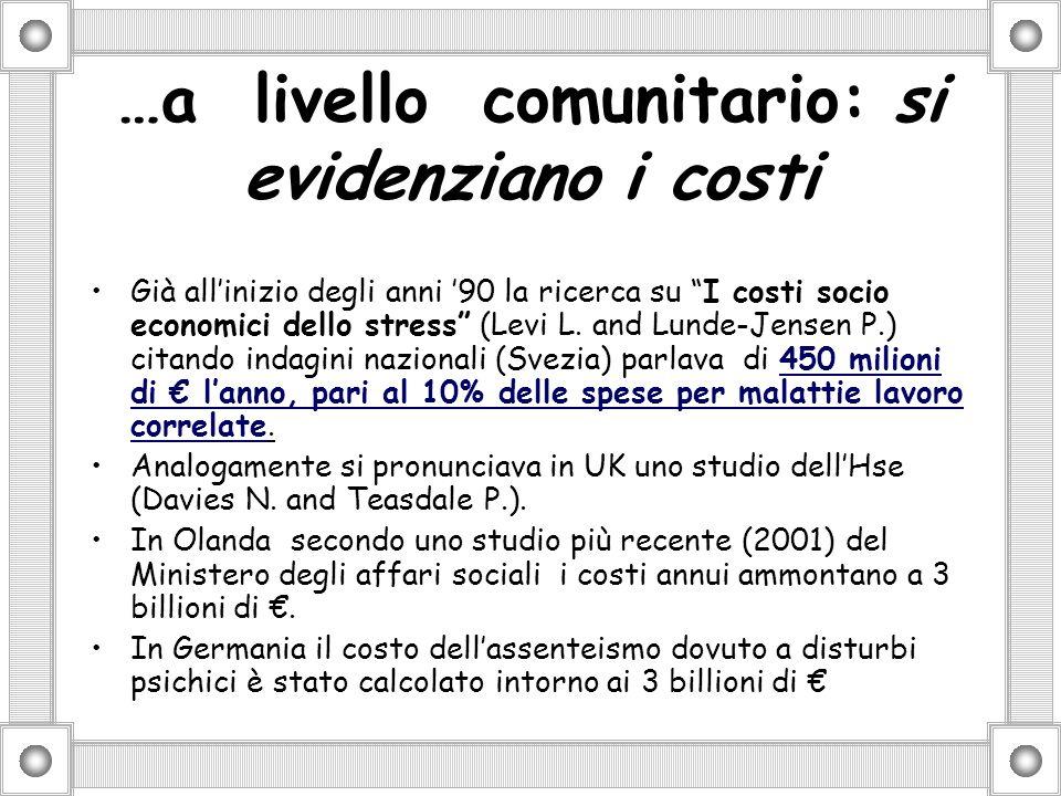 …a livello comunitario: si evidenziano i costi Già allinizio degli anni 90 la ricerca su I costi socio economici dello stress (Levi L.