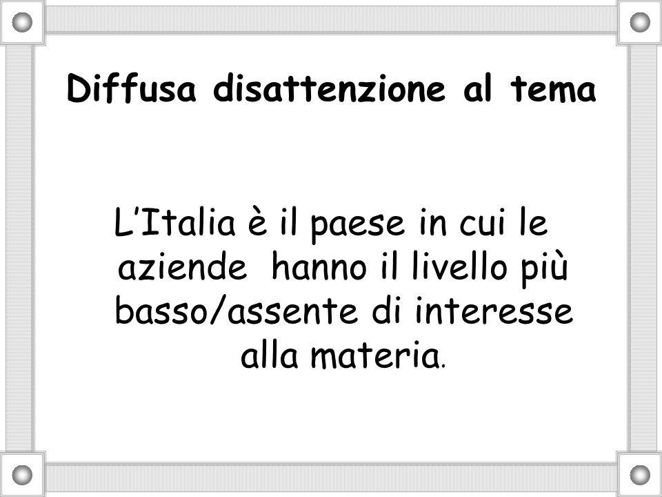 Diffusa disattenzione al tema LItalia è il paese in cui le aziende hanno il livello più basso/assente di interesse alla materia.
