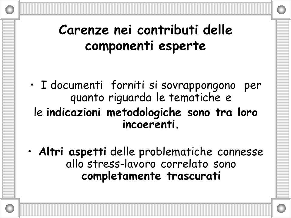 Carenze nei contributi delle componenti esperte I documenti forniti si sovrappongono per quanto riguarda le tematiche e le indicazioni metodologiche sono tra loro incoerenti.