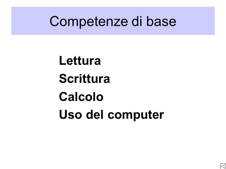 Lettura Scrittura Calcolo Uso del computer Competenze di base