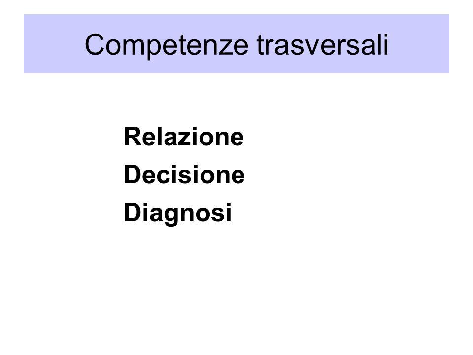 Relazione Decisione Diagnosi Competenze trasversali