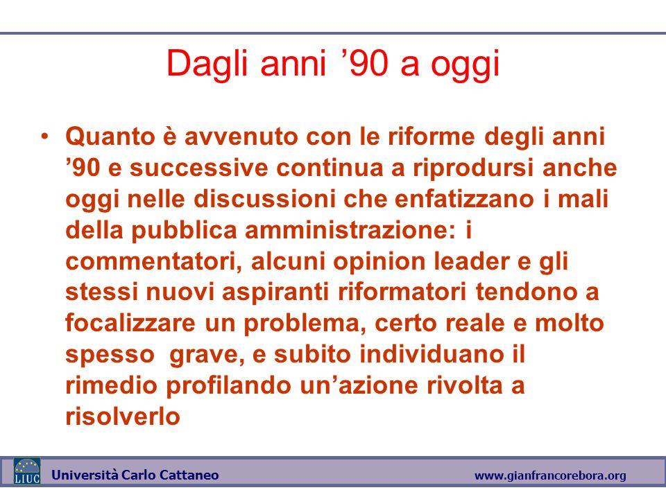 www.gianfrancorebora.org Università Carlo Cattaneo Dagli anni 90 a oggi Quanto è avvenuto con le riforme degli anni 90 e successive continua a riprodu