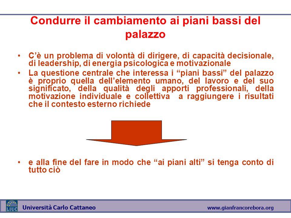 www.gianfrancorebora.org Università Carlo Cattaneo Condurre il cambiamento ai piani bassi del palazzo Cè un problema di volontà di dirigere, di capaci