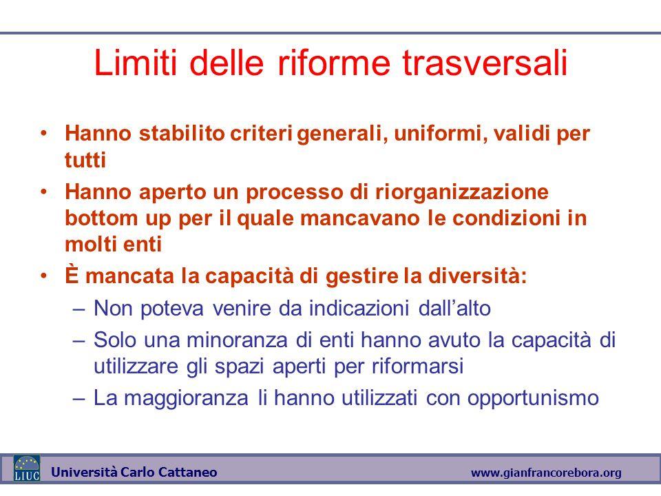 www.gianfrancorebora.org Università Carlo Cattaneo Limiti delle riforme trasversali Hanno stabilito criteri generali, uniformi, validi per tutti Hanno