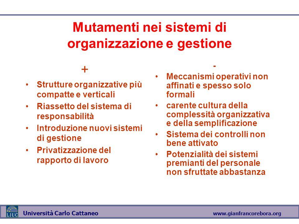 www.gianfrancorebora.org Università Carlo Cattaneo Mutamenti nei sistemi di organizzazione e gestione + Strutture organizzative più compatte e vertica