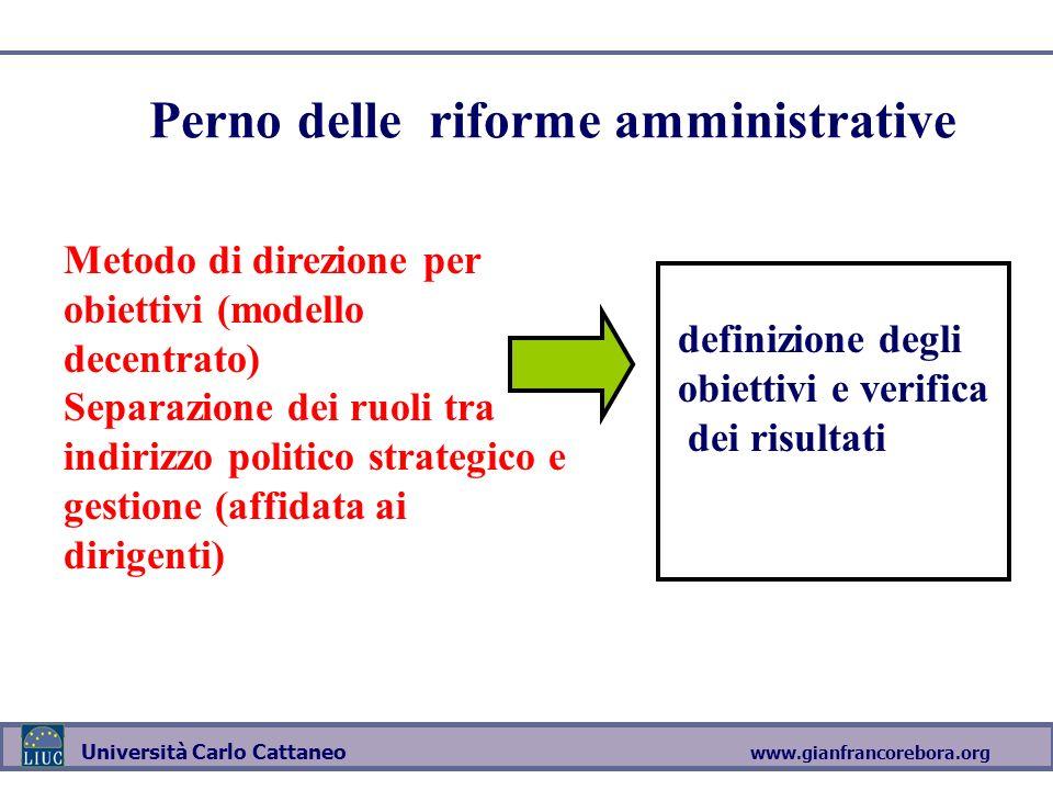 www.gianfrancorebora.org Università Carlo Cattaneo Perno delle riforme amministrative Metodo di direzione per obiettivi (modello decentrato) Separazio