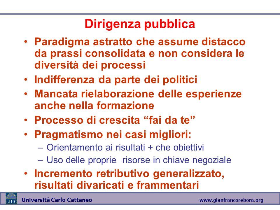 www.gianfrancorebora.org Università Carlo Cattaneo Dirigenza pubblica Paradigma astratto che assume distacco da prassi consolidata e non considera le