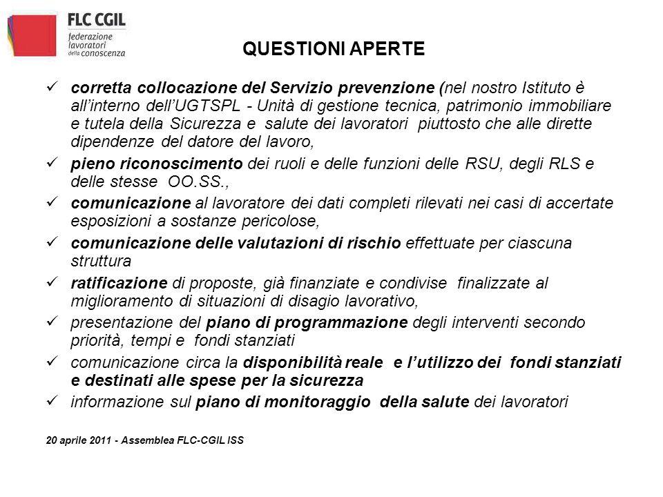QUESTIONI APERTE corretta collocazione del Servizio prevenzione (nel nostro Istituto è allinterno dellUGTSPL - Unità di gestione tecnica, patrimonio i