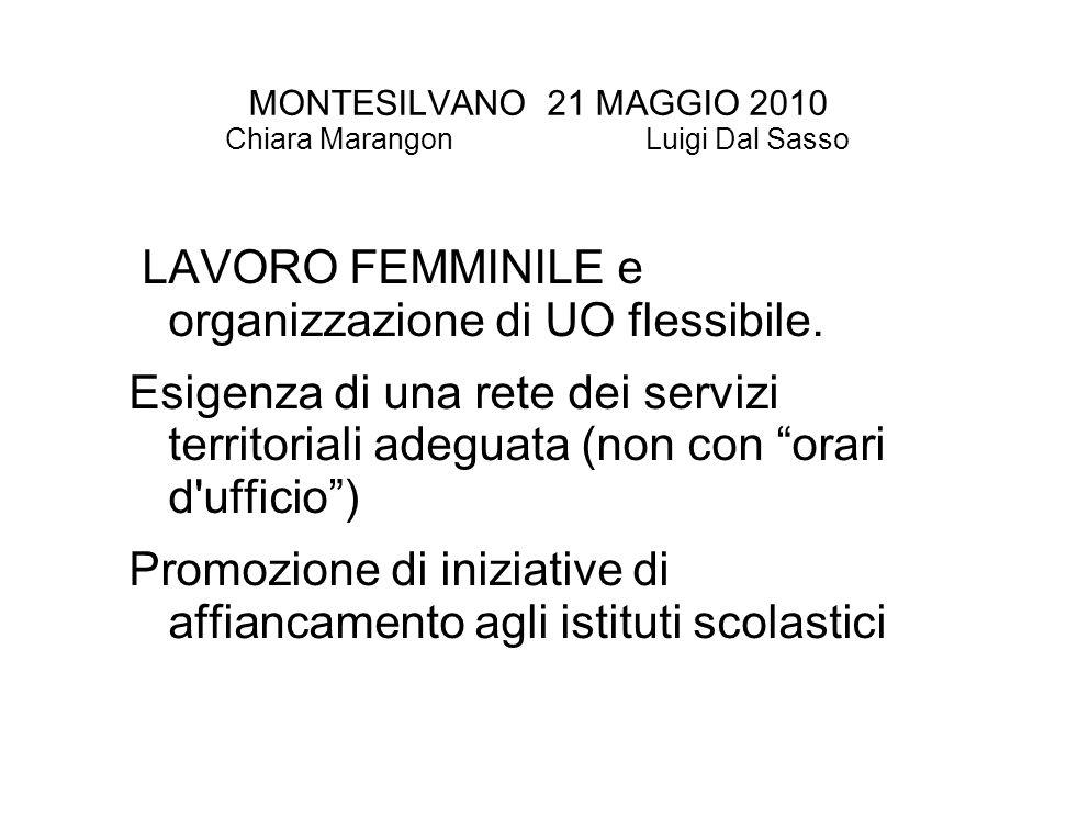 MONTESILVANO 21 MAGGIO 2010 Chiara Marangon Luigi Dal Sasso LAVORO FEMMINILE e organizzazione di UO flessibile.