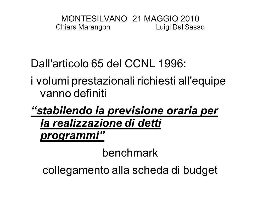 MONTESILVANO 21 MAGGIO 2010 Chiara Marangon Luigi Dal Sasso Dall articolo 65 del CCNL 1996: i volumi prestazionali richiesti all equipe vanno definiti stabilendo la previsione oraria per la realizzazione di detti programmi benchmark collegamento alla scheda di budget