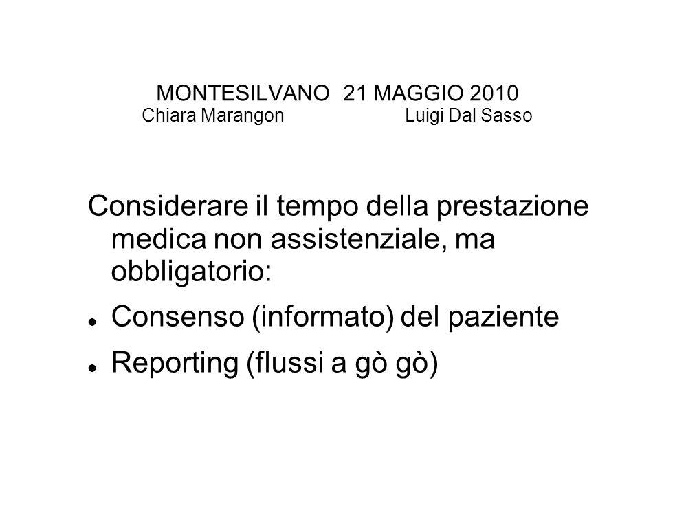 MONTESILVANO 21 MAGGIO 2010 Chiara Marangon Luigi Dal Sasso Considerare il tempo della prestazione medica non assistenziale, ma obbligatorio: Consenso (informato) del paziente Reporting (flussi a gò gò)