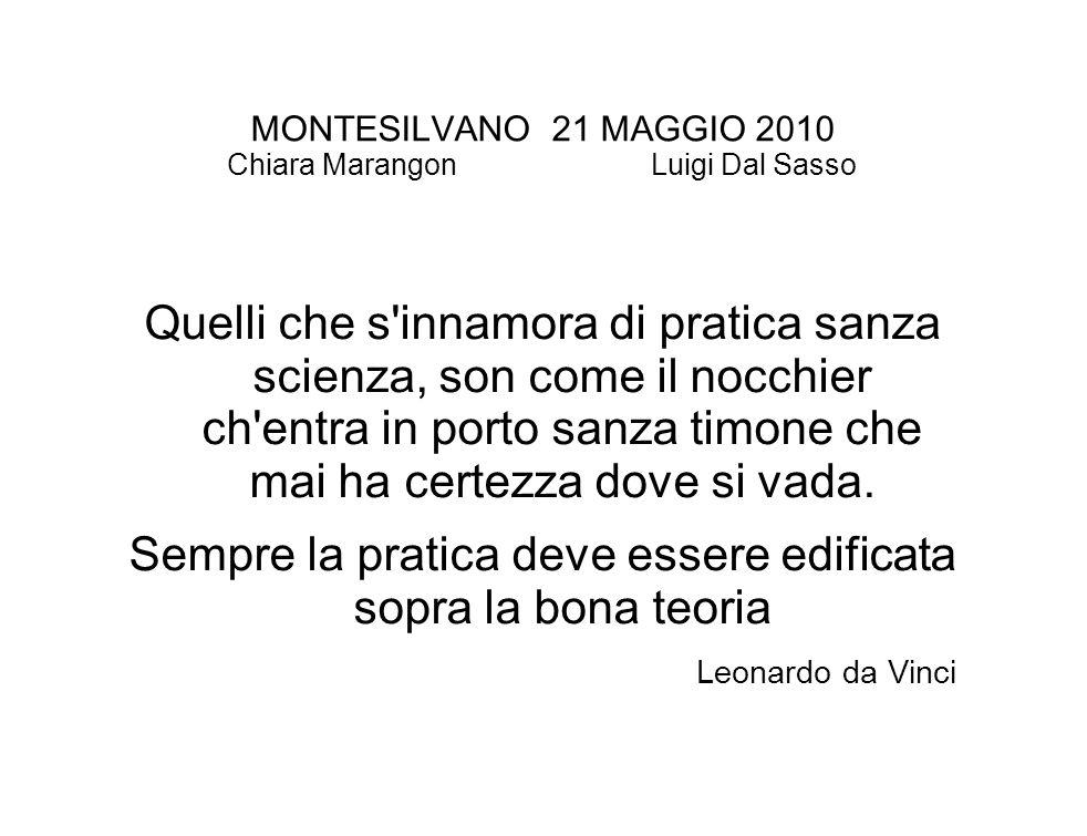 MONTESILVANO 21 MAGGIO 2010 Chiara Marangon Luigi Dal Sasso Quelli che s innamora di pratica sanza scienza, son come il nocchier ch entra in porto sanza timone che mai ha certezza dove si vada.
