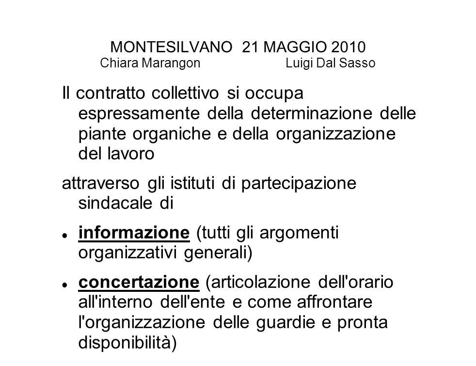 MONTESILVANO 21 MAGGIO 2010 Chiara Marangon Luigi Dal Sasso Nelle nostre riunioni di UO – equipe, quale attenzione riserviamo agli eventuali problemi dei medici donna.