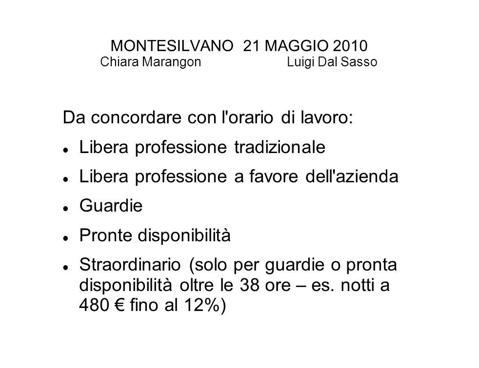 MONTESILVANO 21 MAGGIO 2010 Chiara Marangon Luigi Dal Sasso COME ORGANIZZARE IL LAVORO IN MODO FLESSIBILE CORRELANDOLO ALLE ESIGENZE DELLA STRUTTURA (dettagliati piani di lavoro)