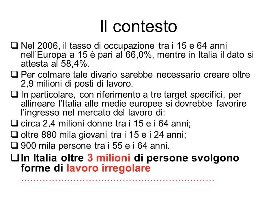 Il contesto Nel 2006, il tasso di occupazione tra i 15 e 64 anni nellEuropa a 15 è pari al 66,0%, mentre in Italia il dato si attesta al 58,4%. Per co