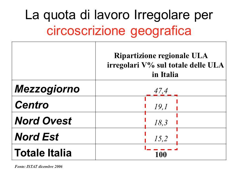 La quota di lavoro Irregolare per circoscrizione geografica Ripartizione regionale ULA irregolari V% sul totale delle ULA in Italia Mezzogiorno 47,4 C