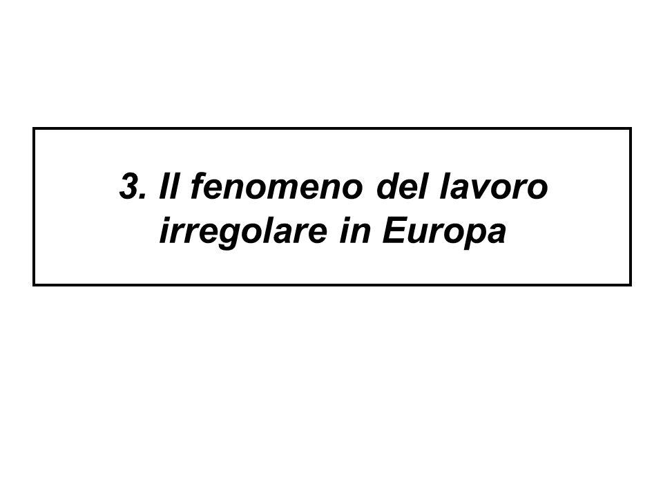 3. Il fenomeno del lavoro irregolare in Europa