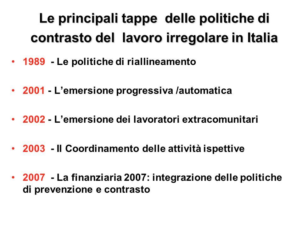 Le principali tappe delle politiche di contrasto del lavoro irregolare in Italia 1989 - Le politiche di riallineamento 2001 - Lemersione progressiva /