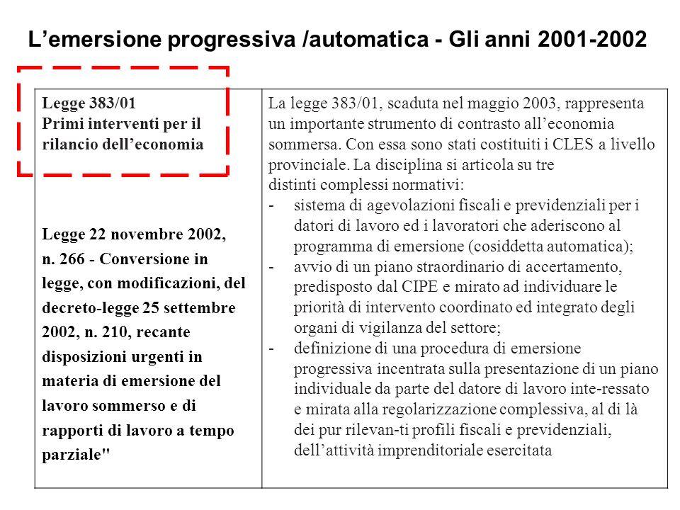 Lemersione progressiva /automatica - Gli anni 2001-2002 Legge 383/01 Primi interventi per il rilancio delleconomia Legge 22 novembre 2002, n. 266 - Co