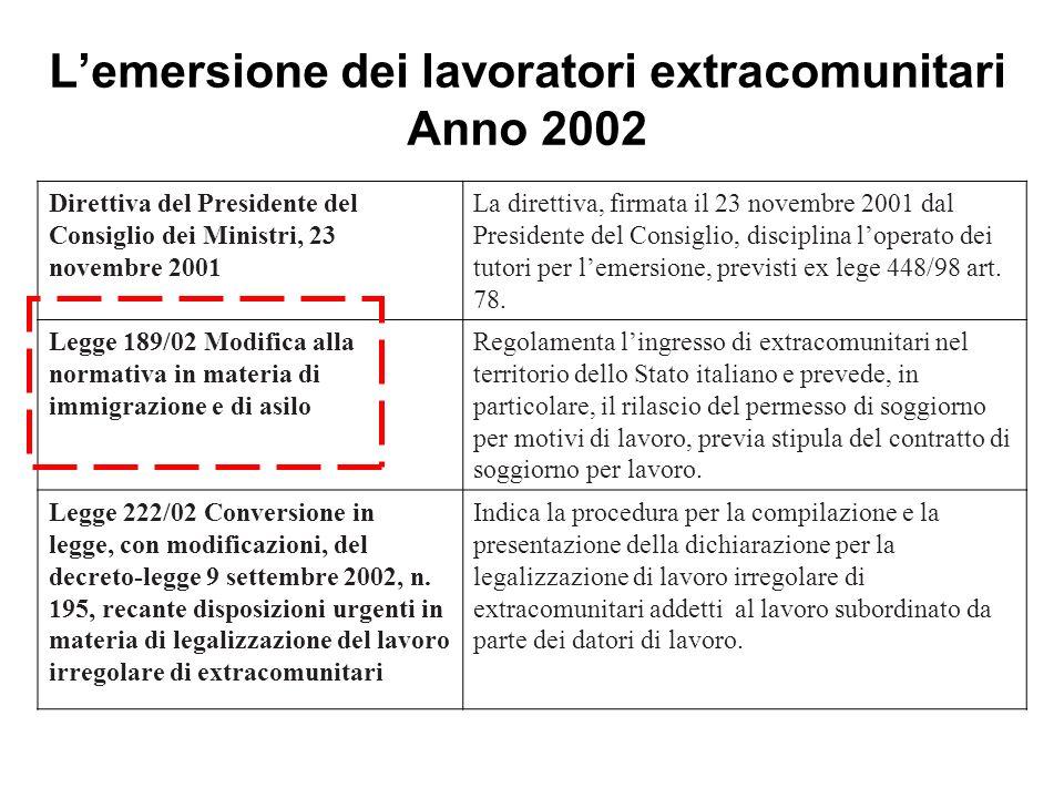 Lemersione dei lavoratori extracomunitari Anno 2002 Direttiva del Presidente del Consiglio dei Ministri, 23 novembre 2001 La direttiva, firmata il 23