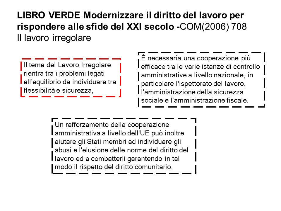 LIBRO VERDE Modernizzare il diritto del lavoro per rispondere alle sfide del XXI secolo -COM(2006) 708 Il lavoro irregolare Il tema del Lavoro Irregol