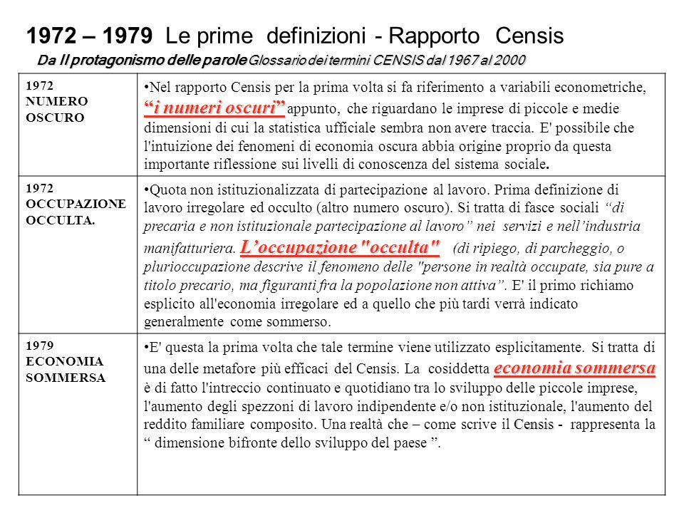 1972 – 1979 Le prime definizioni - Rapporto Censis Da Il protagonismo delle parole Glossario dei termini CENSIS dal 1967 al 2000 1972 NUMERO OSCURO i