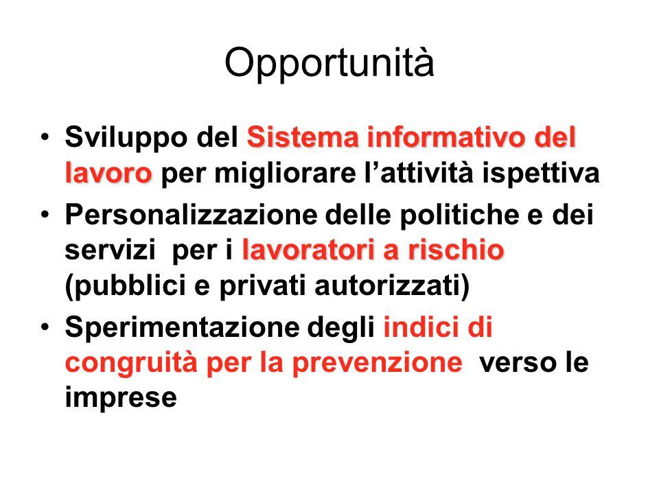 Opportunità Sistema informativo del lavoroSviluppo del Sistema informativo del lavoro per migliorare lattività ispettiva lavoratori a rischioPersonali
